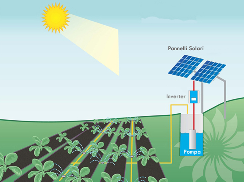 Schema Elettrico Pompa Sommersa Pozzo : Pompa pozzo a energia solare freewater