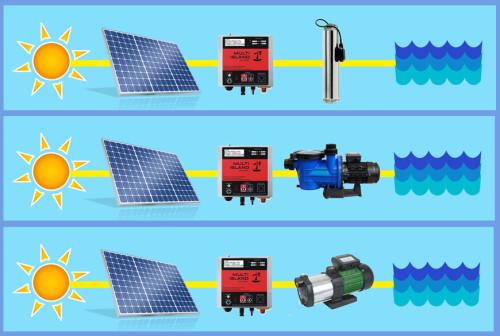 circuito pompa fotovoltaica pozzo piscina