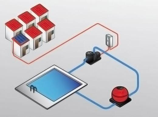 Circuito filtraggio e trattamento per piscina a energia solare