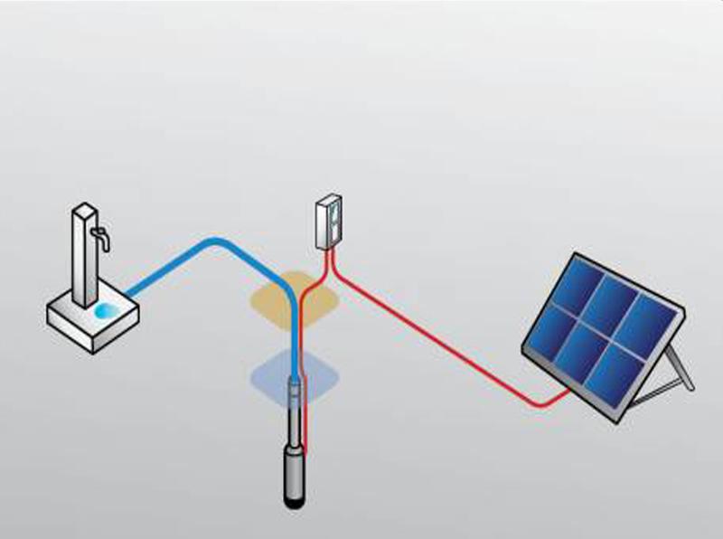 fontana fotovoltaica